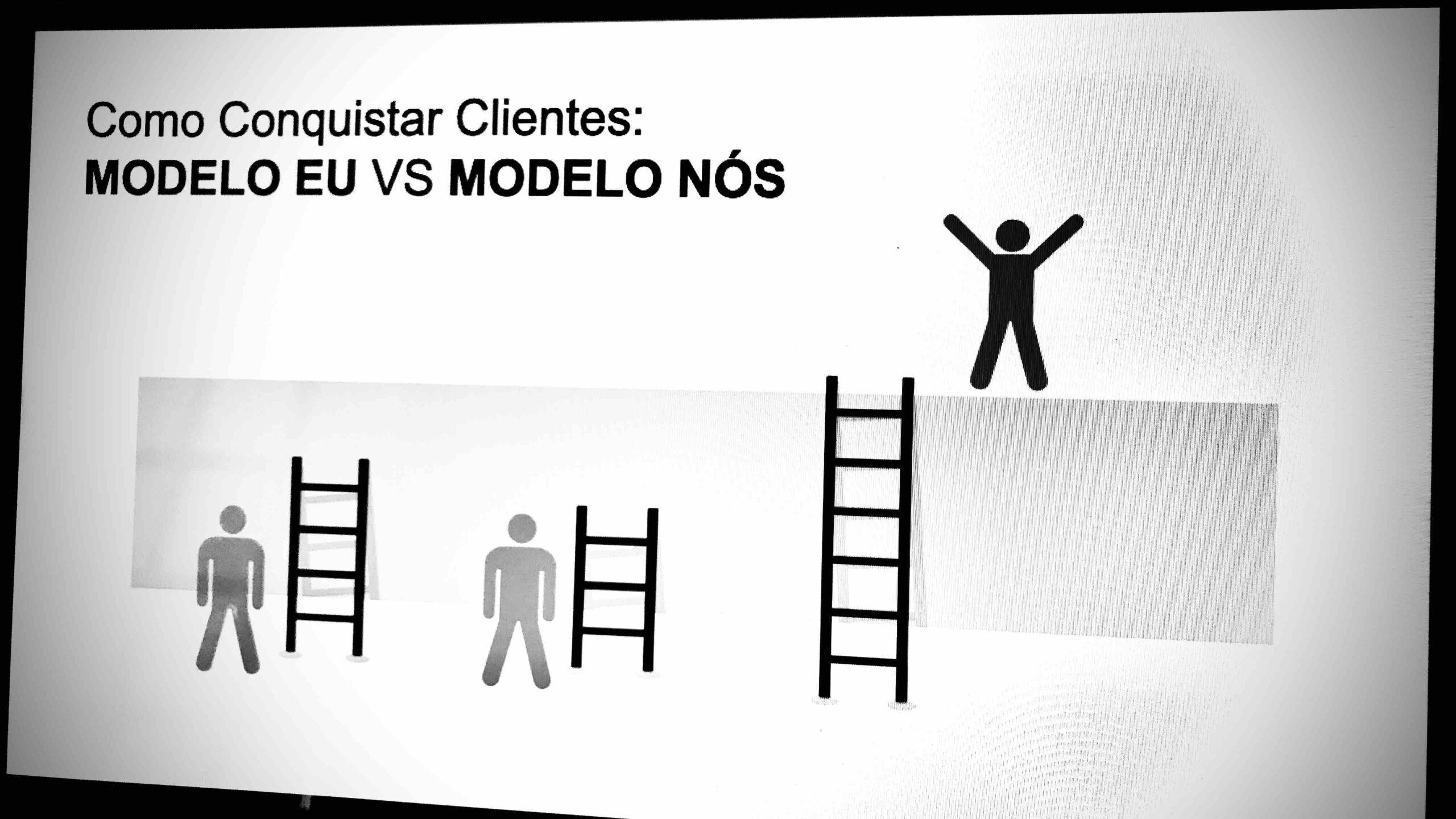 Como Conquistar Clientes – O Modelo Antigo vs Novo